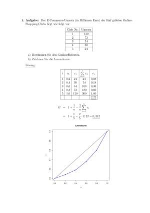 thumbnail of Klausur_Statistik_Betriebswirte_SS12_Lösung